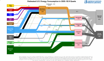Energy_2020_United-States.png