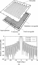 End-feed-single-layer-slotted-waveguide-arrays-a-End-feed-single-layer-slotted.png