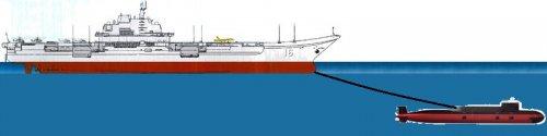 plan_liaoning_aircraft_carrier_ex_ussr_project_1143_5_varyag-64955.jpg