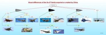 Chinese Su-27 Family (en)0.jpg