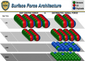 surface force architecture.png